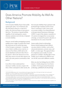 Economic Mobility in America Report